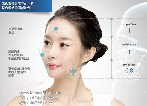 图 韩国改脸型手术前后对比照片
